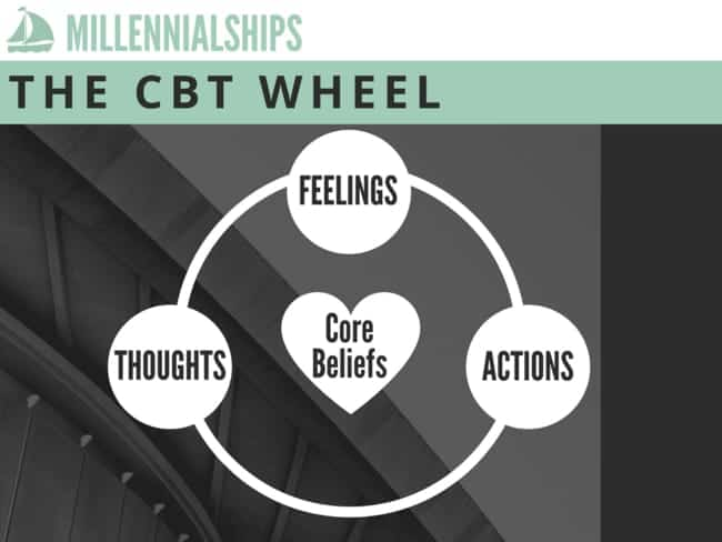 Cognitive Behvioral Therapy wheel, how to stop negative thoughts